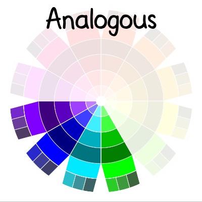 color wheel - analogous color scheme | delightfulpaths.com