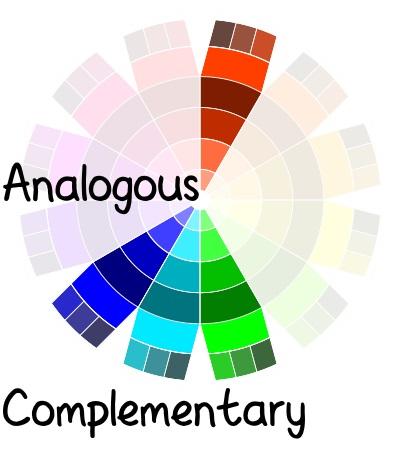 color wheel - analogous complementary color scheme | delightfulpaths.com