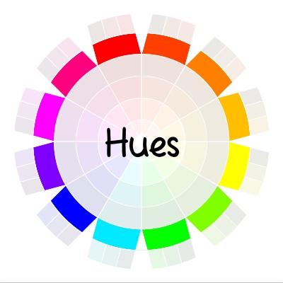 color wheel - hues | delightfulpaths.com