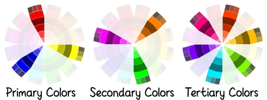 color wheel - primary, secondary, tertiary colors | delightfulpaths.com
