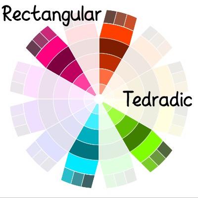 color wheel - rectangular tedradic color scheme | delightfulpaths