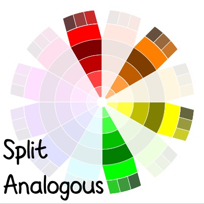 color wheel - split analogous color scheme | delightfulpaths.com