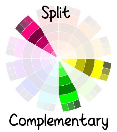 color wheel - split complementary color scheme | delightfulpaths