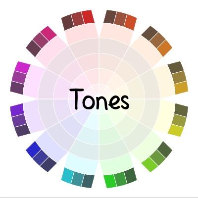 color wheel - tones | delightfulpaths.com