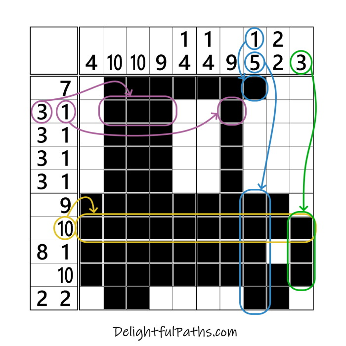 car nonogram showing how blocks work DelightfulPaths